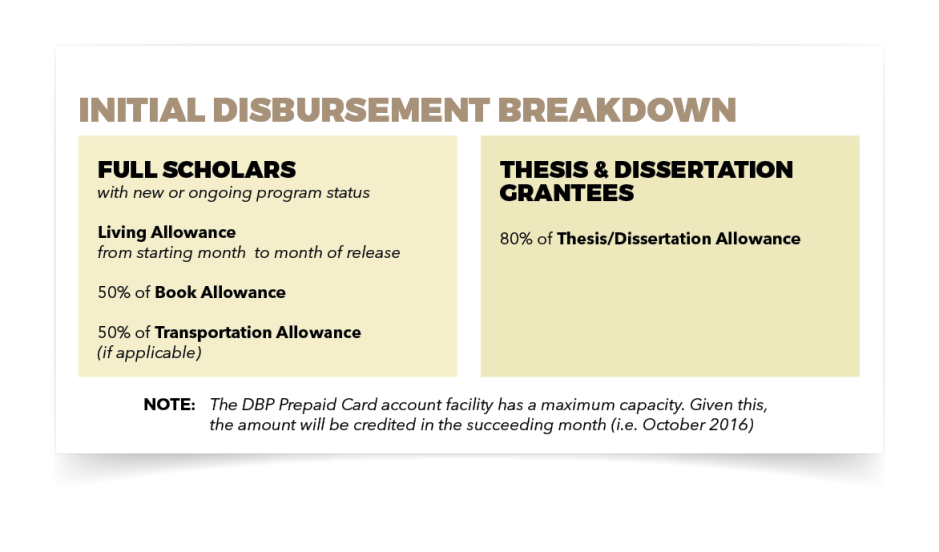 dbp-disbursement-breakdown-jpg