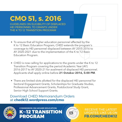 Ched K To 12 Transition Program Investing In The Future Of